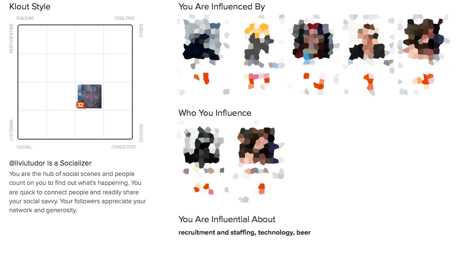 Klout Report