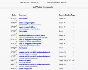 2011 10 07 02.16.53 pm 300x239 WassUp for WordPress photo    technology random thoughts blogroll  wordpress plugin wordpress web stats web analytics wassup keywords wassup seo search keywords plugin extension ana