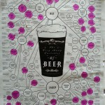 Think You Know Beer? Think Again! :)