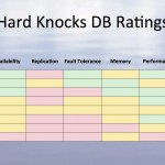 applovin hard knocks db rating